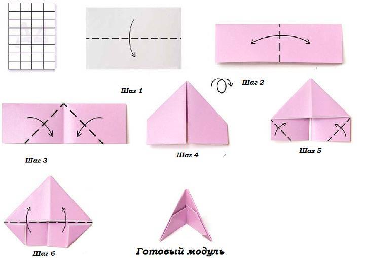 Создание модуля из бумаги