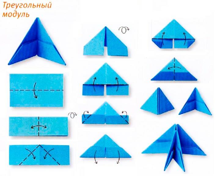 Создание модулей из бумаги, Схема складывания модулей