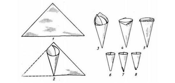 Формирование конуса из треугольника