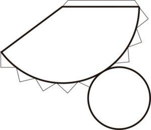 Шаблон конуса с закрытым основанием