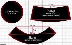Шаблон пиратской шляпы/треуголки