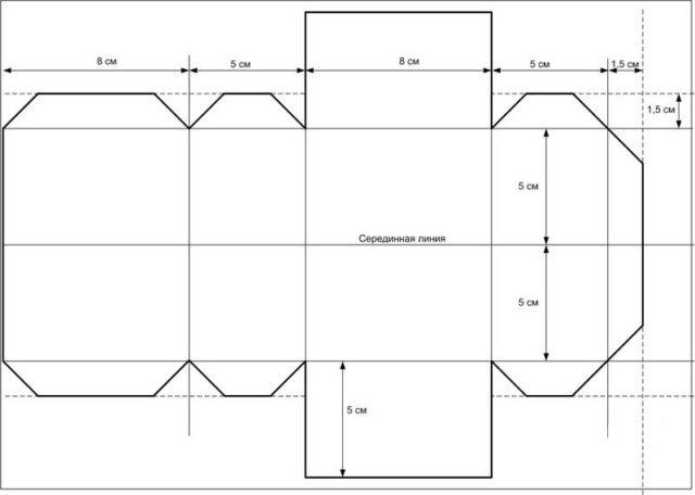 Схема параллелепипеда