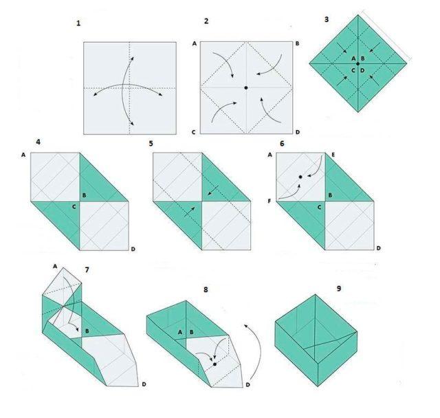 Коробочки оригами