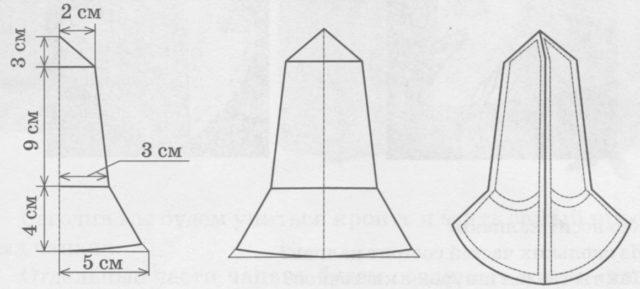 Схема шапочки колокольчика