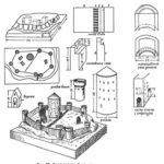 Шаблоны замка, эскизы
