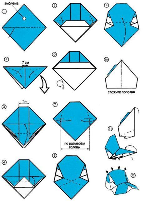 Схема создания кепки