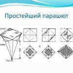 бумажный парашют, схема