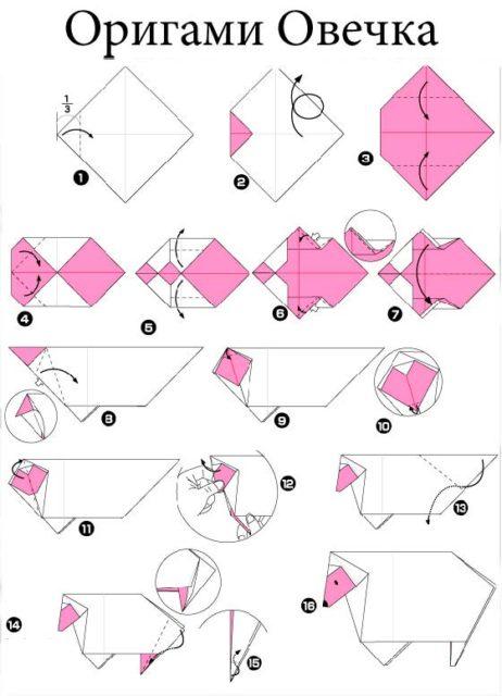 Овца оригами, схема