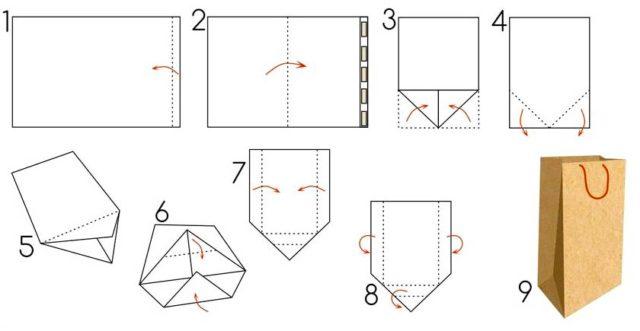 Схема складывания крафт пакета