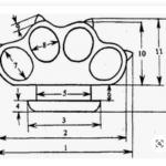 Схема кастета с размерами
